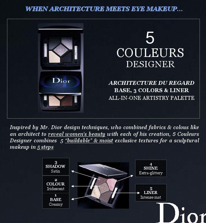 Dior 5 Colour Eyeshadows