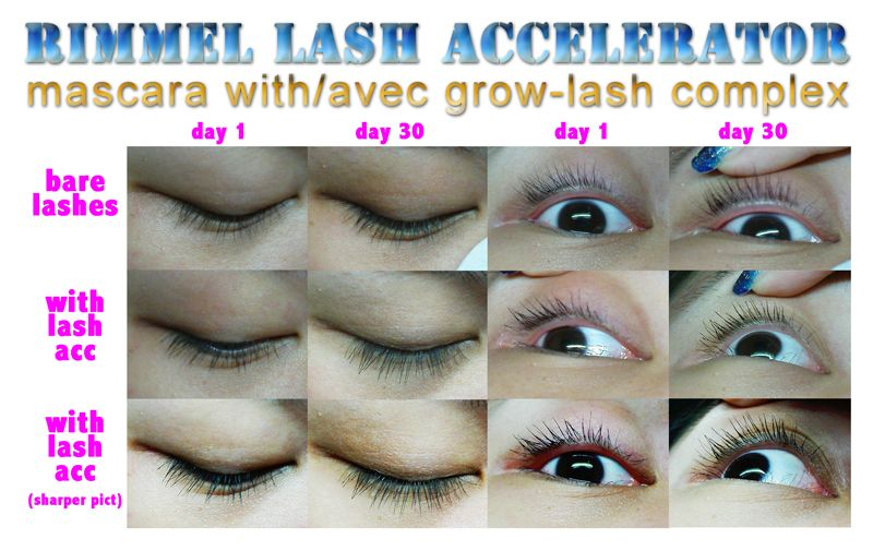 Rimmel Lash Accelerator Mascara Reviews Photos