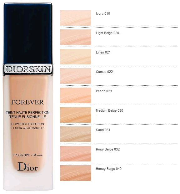 Dior Diorskin Forever Flawless Perfection Fusion Wear Makeup (2011 Formulation)