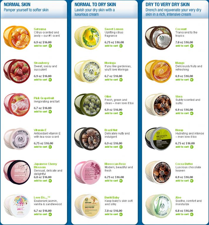 The Body Shop Body Butters Reviews Photo Makeupalley
