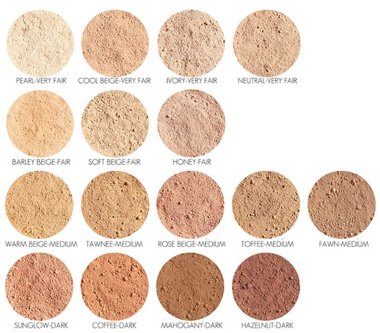 Youngblood Mineral Cosmetics Loose Natural Mineral Foundation