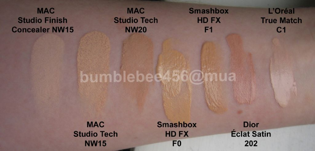 how to find the perfect mac foundation shade