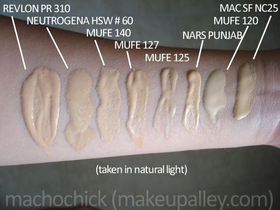 Make Up For Ever Hd High Definition Foundation Reviews