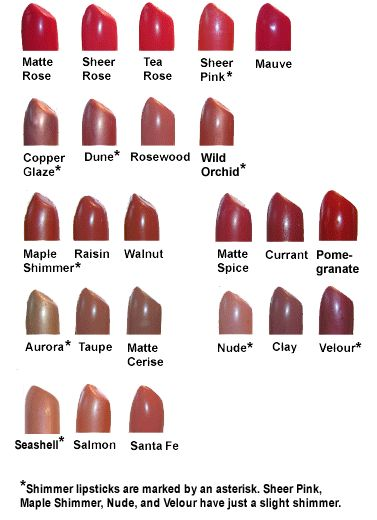 Gabriel Gabriel Color Lipstick reviews, photos, ingredients ...