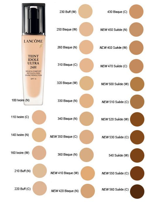 Lancome teint idole ultra liquid 24h longwear spf 15 for Givenchy teint miroir lift comfort