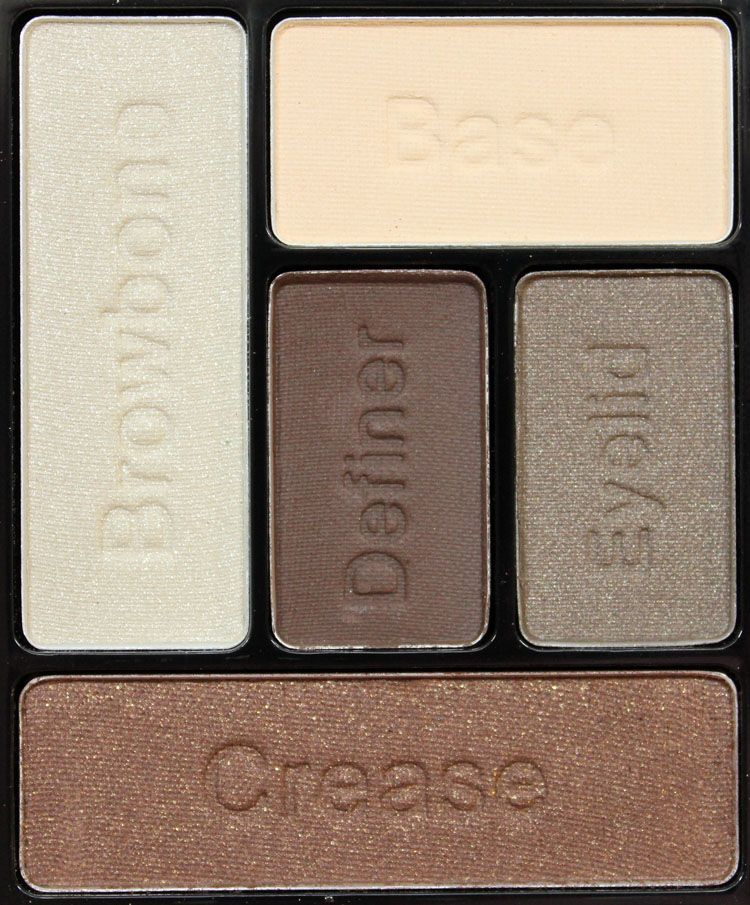 Wet 'n' Wild Color Icon Palette - The Naked Truth