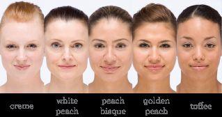 Neutrogena Healthy Skin Liquid Makeup Review Natural Beige 60