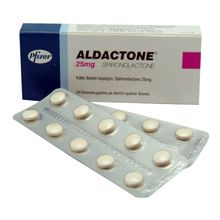Spironolactone for Acne