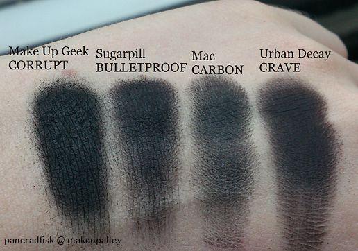 Makeup Geek Eyeshadow Corrupt Reviews